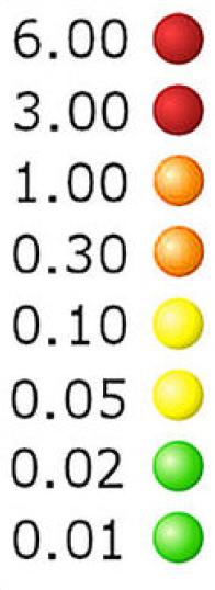 Echelle de mesure à LEDs de couleur AC2 EMFieds